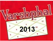 Annual Report -2013 / Vasrhphal